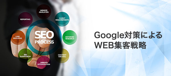Google対策によるWEB集客戦略